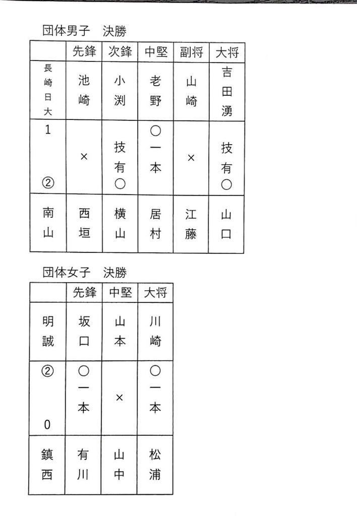 f:id:hokuyojudo:20181103173011j:plain