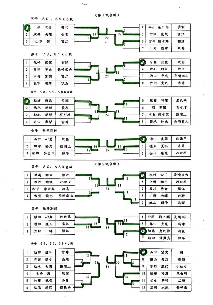 f:id:hokuyojudo:20190211093402j:plain
