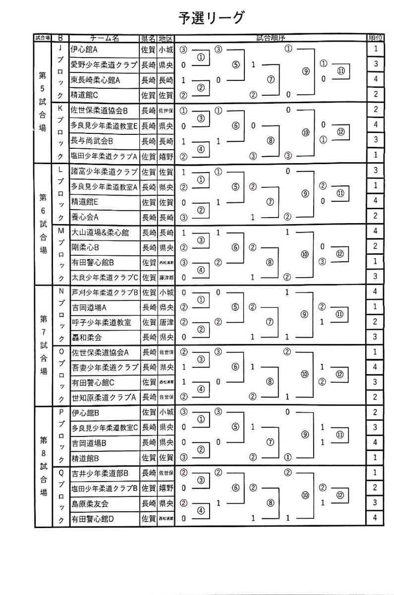 f:id:hokuyojudo:20190318103327j:plain