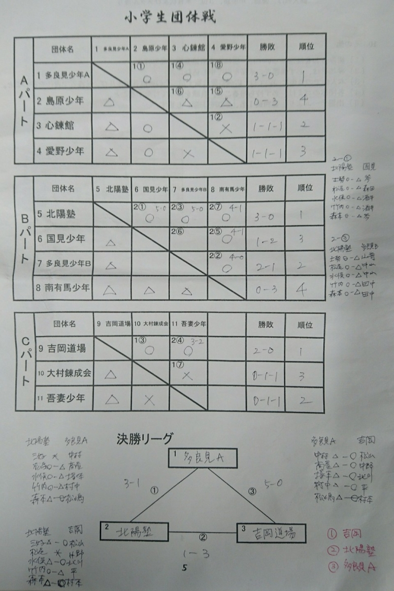 f:id:hokuyojudo:20190502075620j:plain