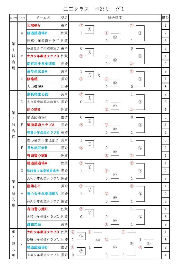 f:id:hokuyojudo:20200129103700j:plain