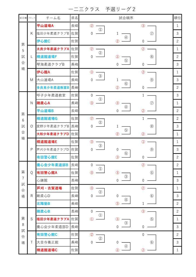 f:id:hokuyojudo:20200129103740j:plain