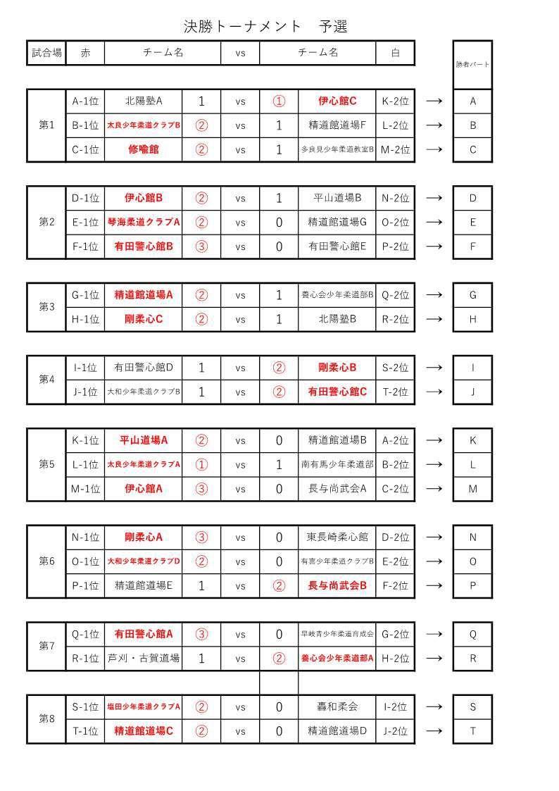 f:id:hokuyojudo:20200129103927j:plain