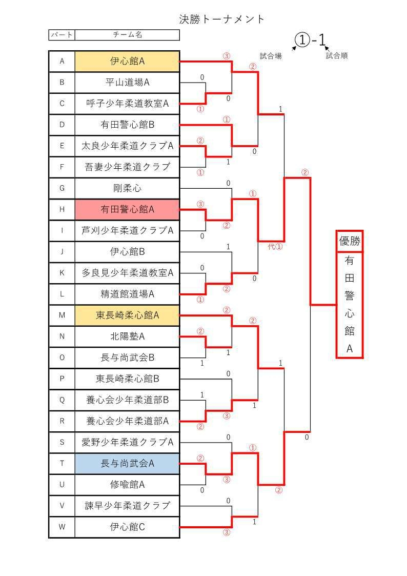 f:id:hokuyojudo:20200129104012j:plain