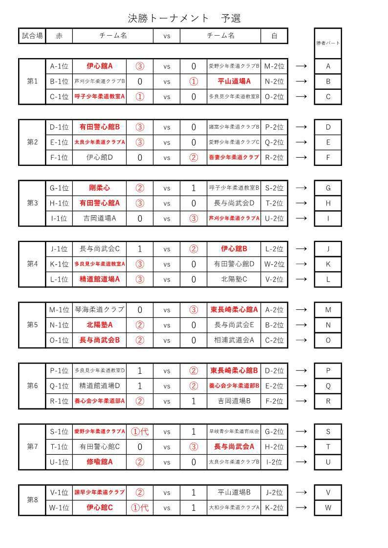 f:id:hokuyojudo:20200129104032j:plain