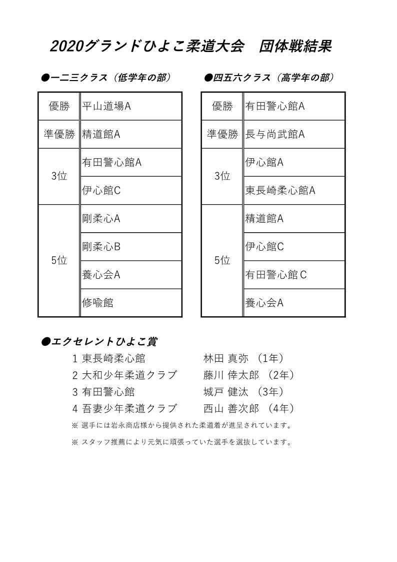 f:id:hokuyojudo:20200129104412j:plain