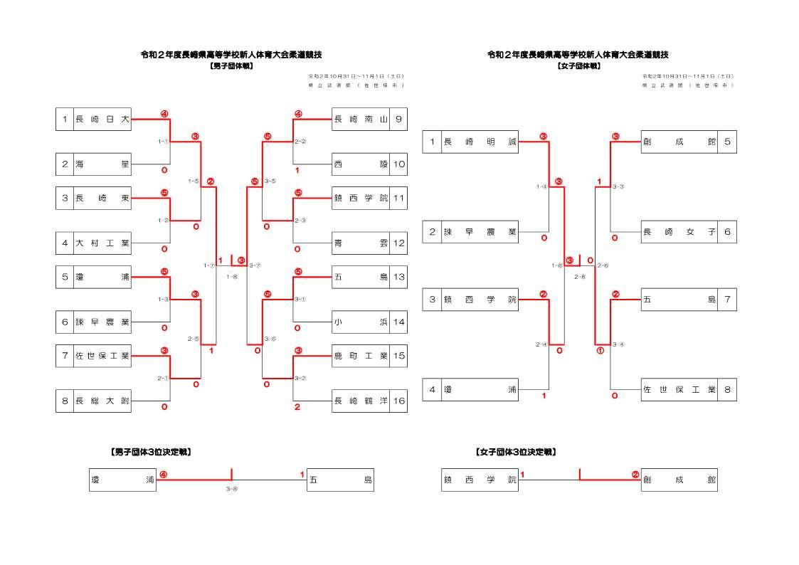 f:id:hokuyojudo:20210225161017j:plain