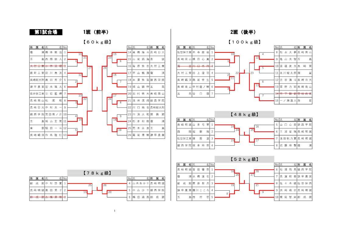 f:id:hokuyojudo:20210225161036j:plain