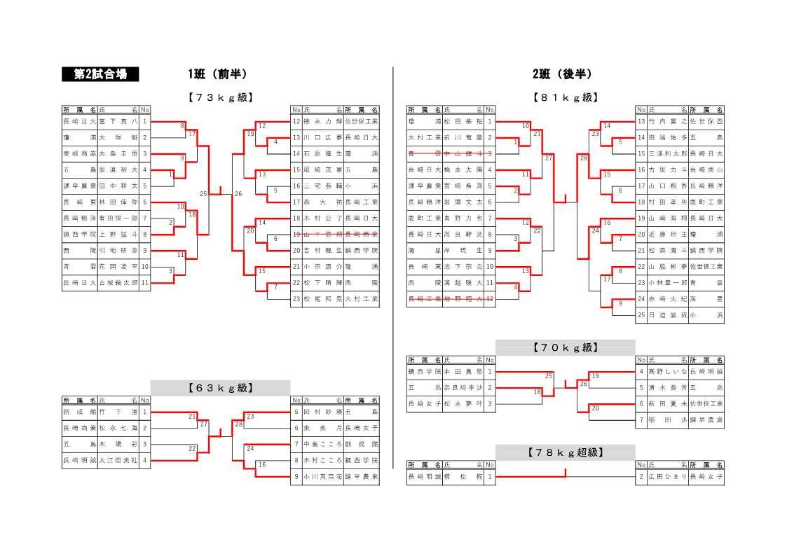 f:id:hokuyojudo:20210225161043j:plain