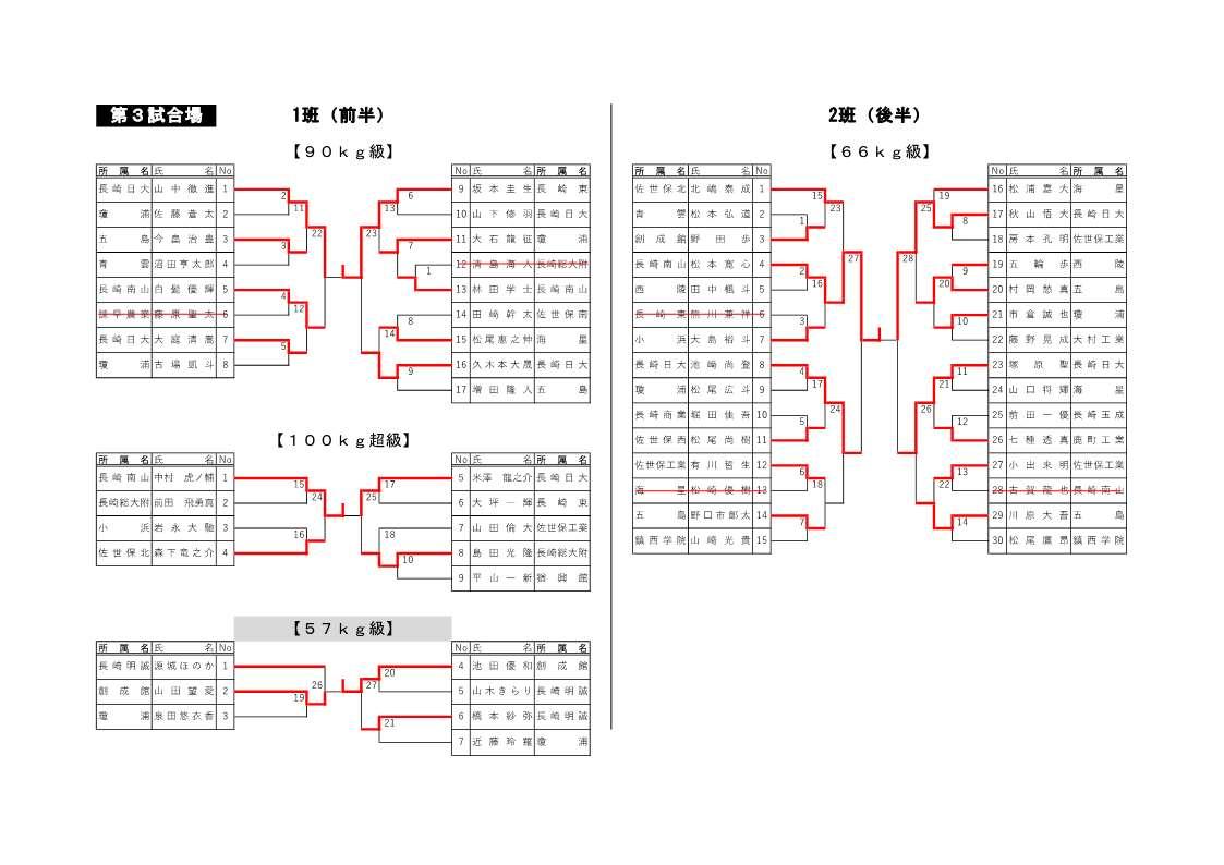 f:id:hokuyojudo:20210225161050j:plain
