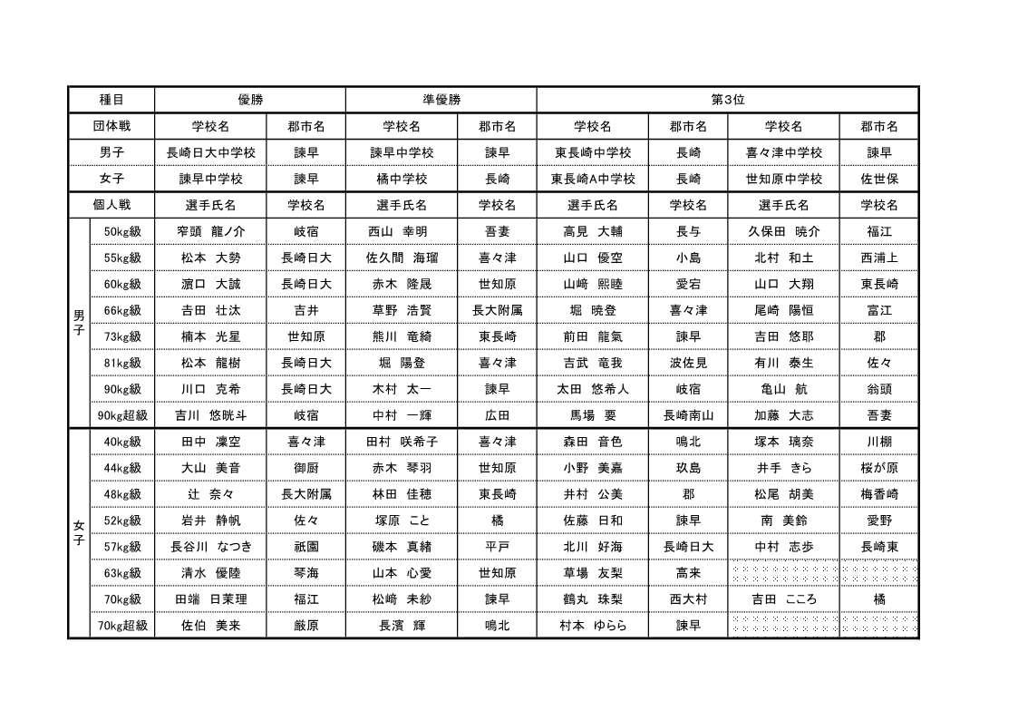 f:id:hokuyojudo:20210225161809j:plain