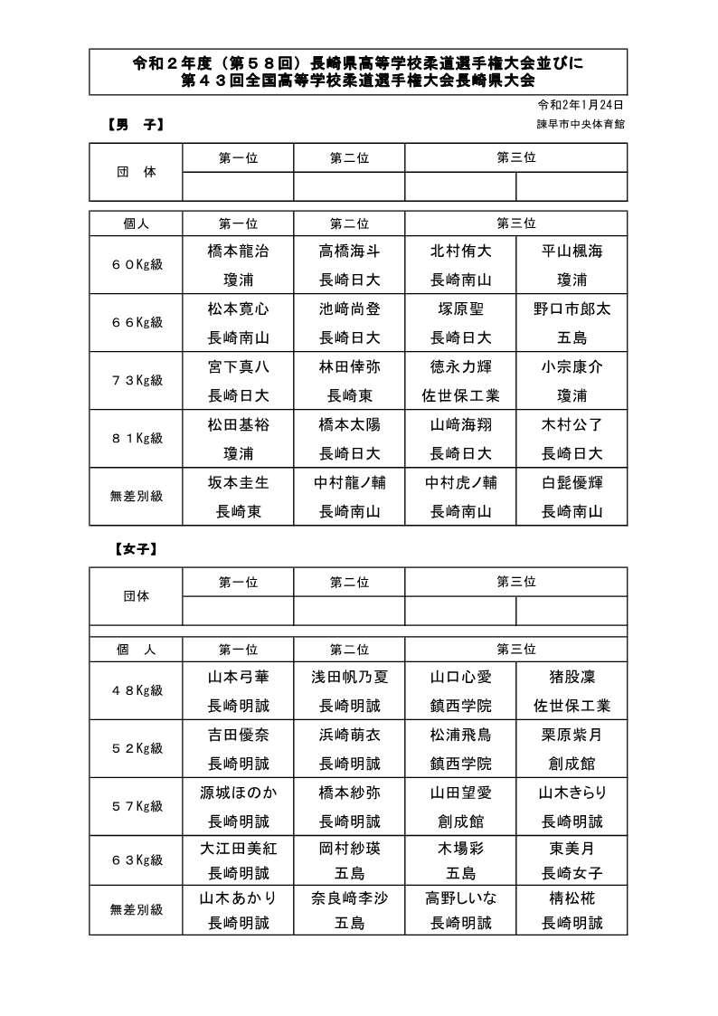 f:id:hokuyojudo:20210225162644j:plain