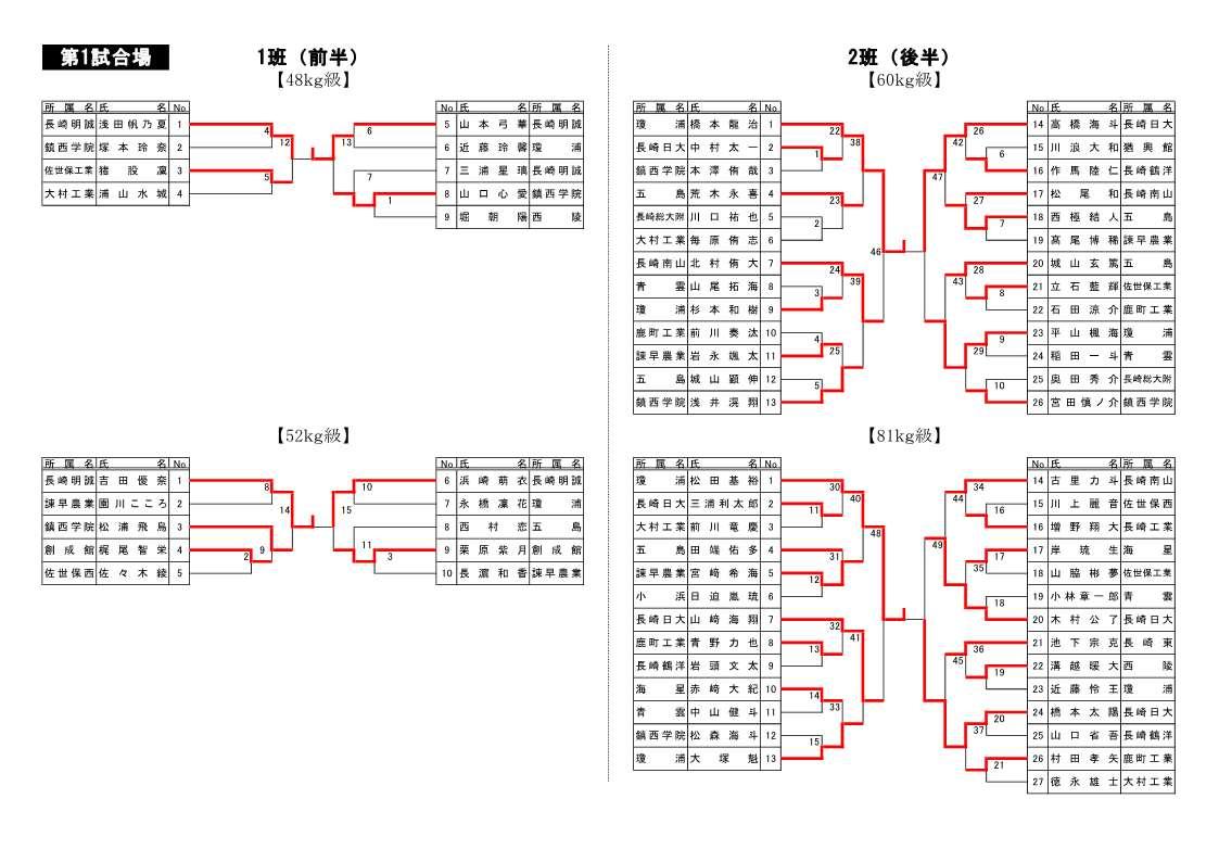 f:id:hokuyojudo:20210225162653j:plain