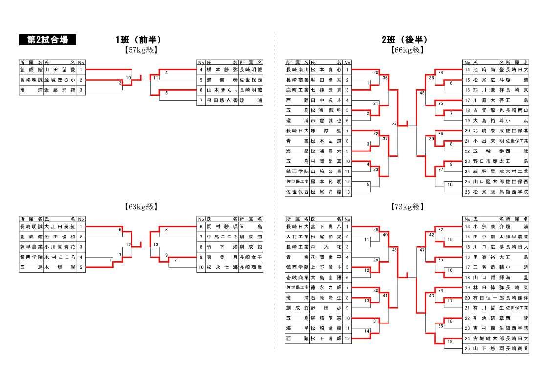 f:id:hokuyojudo:20210225162701j:plain