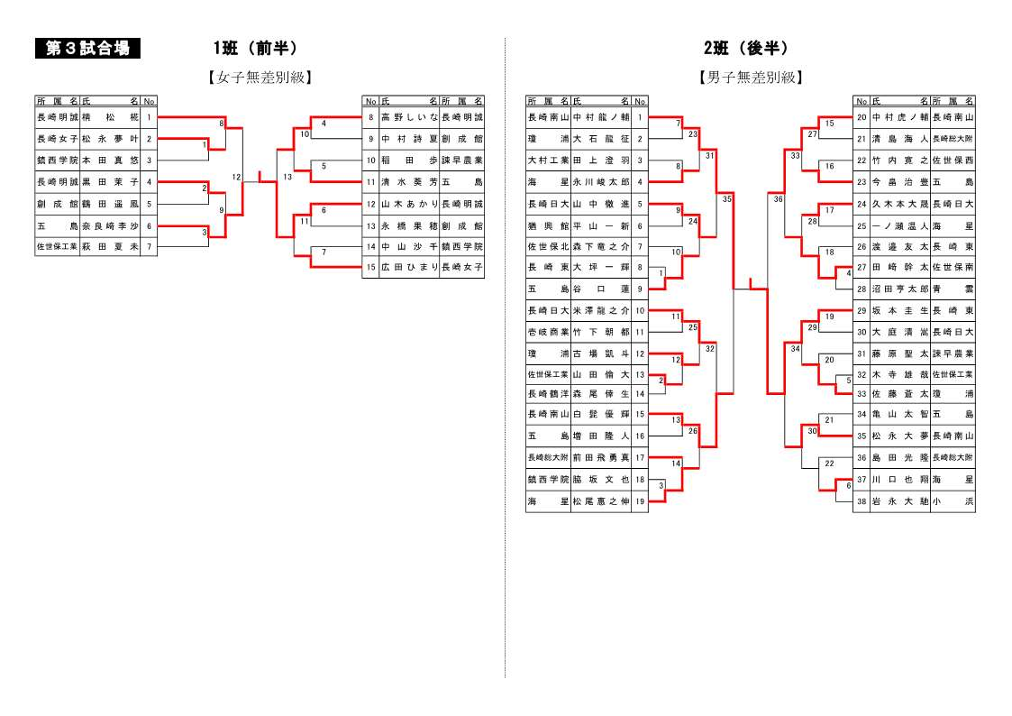 f:id:hokuyojudo:20210225162708j:plain