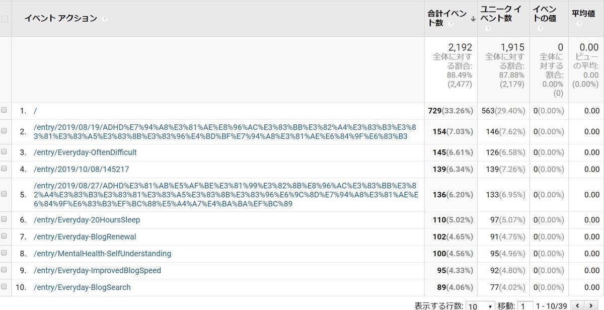 スクロールの解析画面