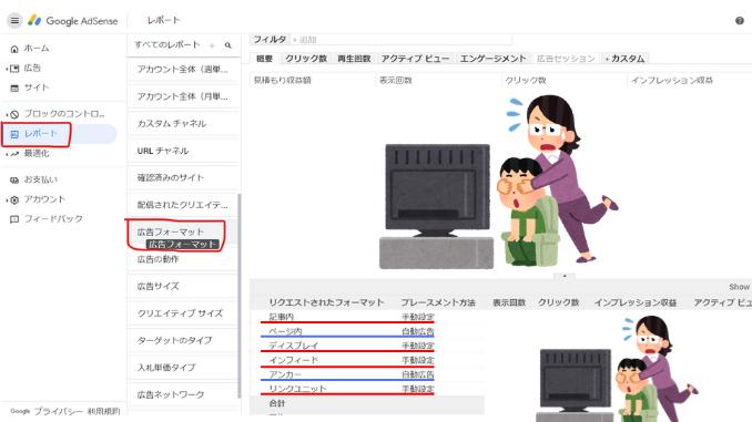 Googleアドセンスの広告クリック率の確認方法