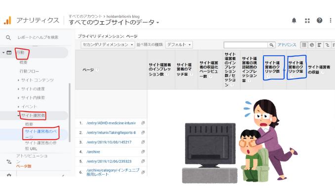 記事別でGoogleアドセンスの広告クリック率を確認する方法