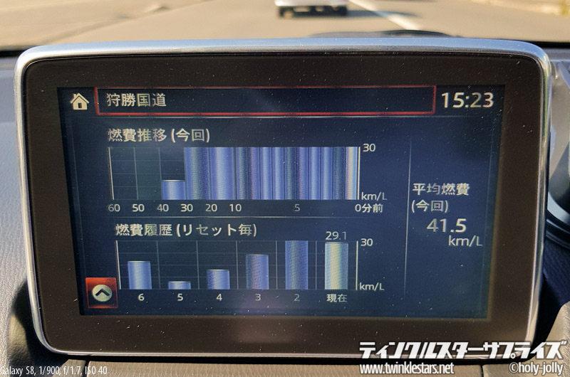 デミオの平均燃費最高記録