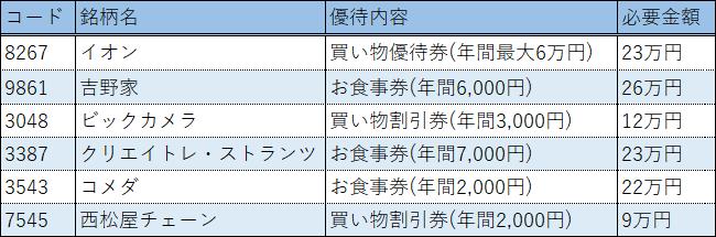 f:id:home1990:20200120214442p:plain