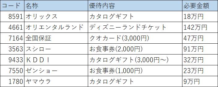f:id:home1990:20200201192440p:plain