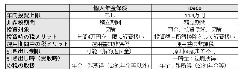 f:id:homes-t:20180131014314p:plain