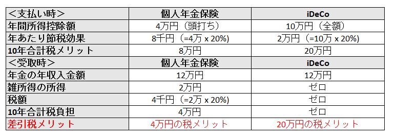 f:id:homes-t:20180131014420p:plain