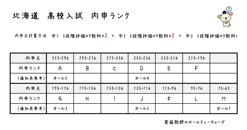 f:id:hometeachers21:20170401202702j:plain