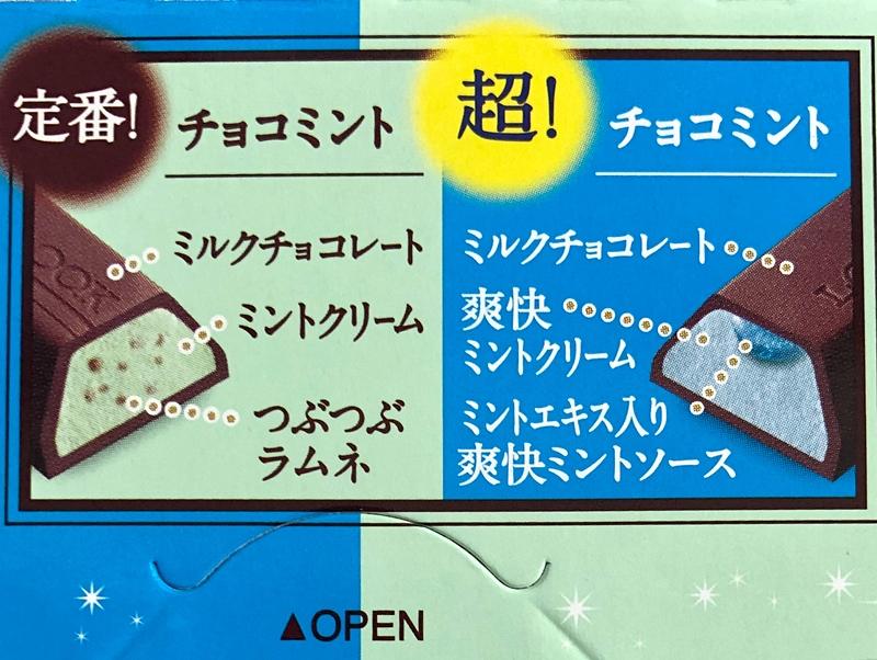 f:id:homuhomuHiro:20190601222755j:plain