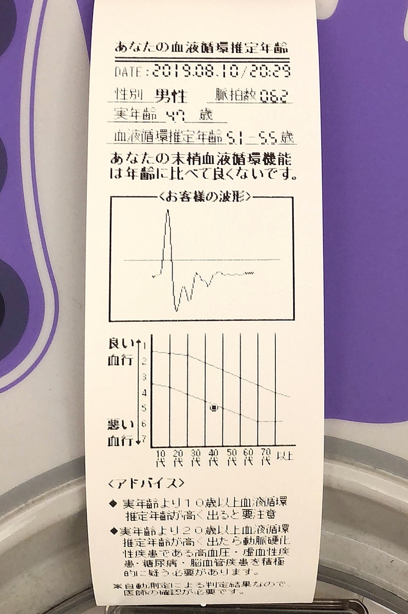 f:id:homuhomuHiro:20190811215406j:plain