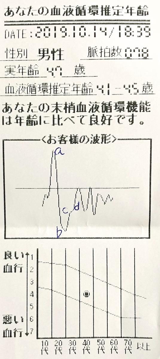 f:id:homuhomuHiro:20191014223626j:plain