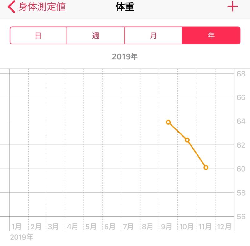 f:id:homuhomuHiro:20191104213052j:plain