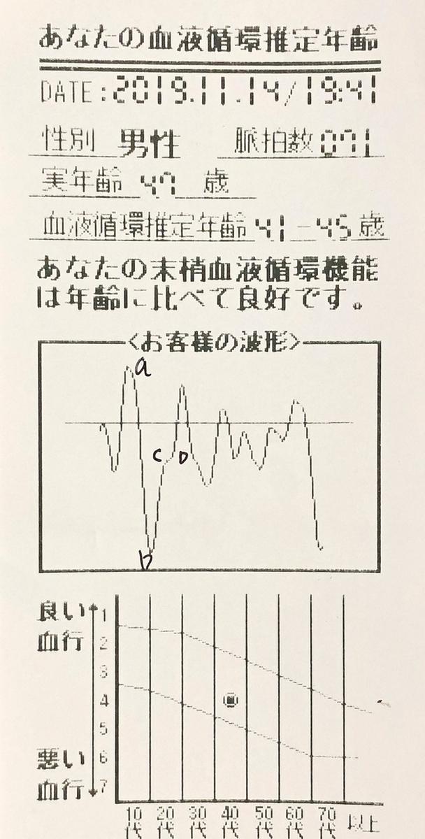 f:id:homuhomuHiro:20191124172256j:plain
