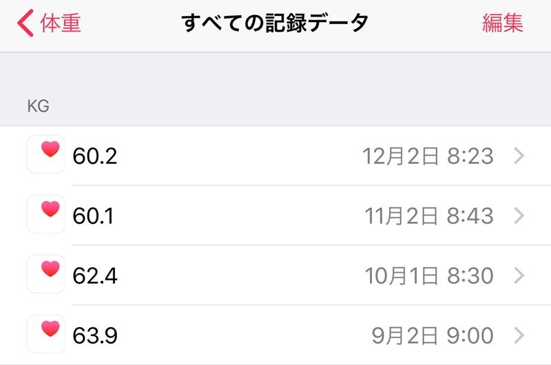 f:id:homuhomuHiro:20191202224806j:plain