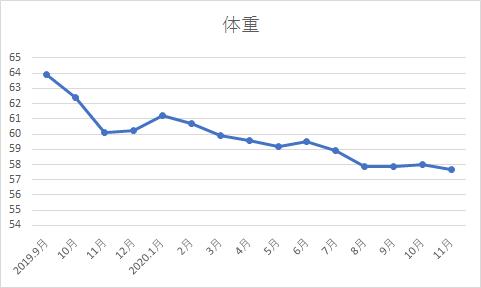 f:id:homuhomuHiro:20201102211112p:plain