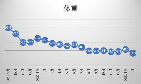 f:id:homuhomuHiro:20210204232142p:plain