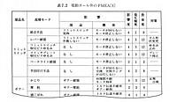 f:id:honda-jimusyo:20200916113428j:plain