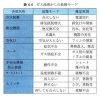 f:id:honda-jimusyo:20200916113431j:plain