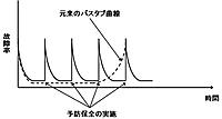 f:id:honda-jimusyo:20200916113521p:plain
