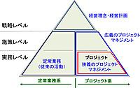 f:id:honda-jimusyo:20200916115244j:plain