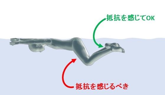 f:id:honda-jimusyo:20210710174513j:plain