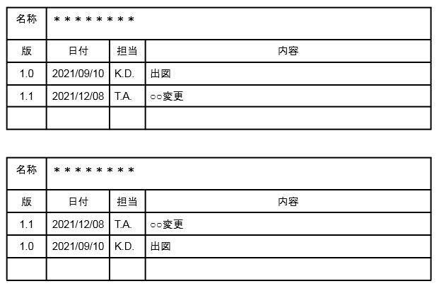 f:id:honda-jimusyo:20210925133713j:plain
