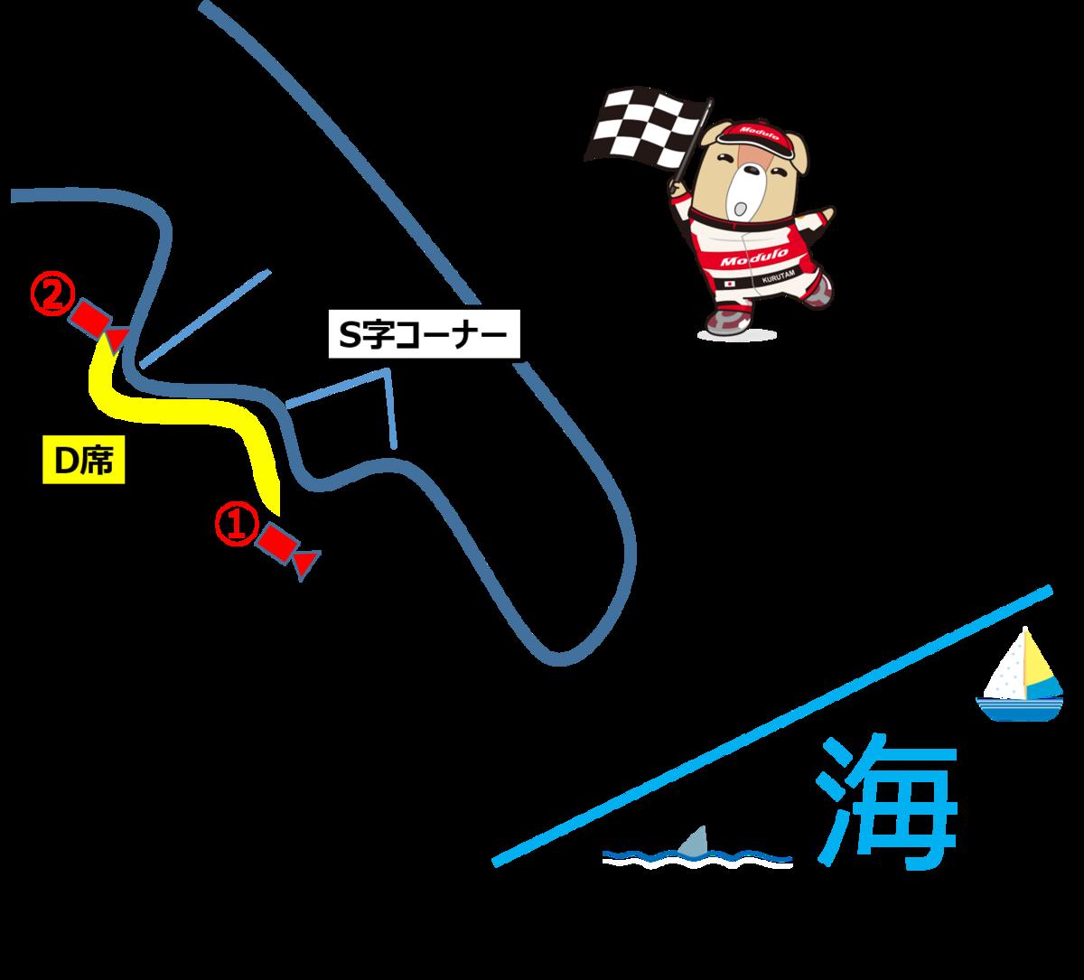 鈴鹿サーキットの絶景写真撮影スポット