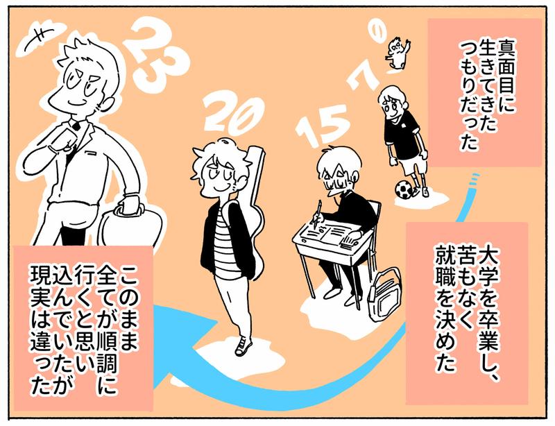 旅する漫画家シミによる連載「Wheeeels!」第3話の13コマ目