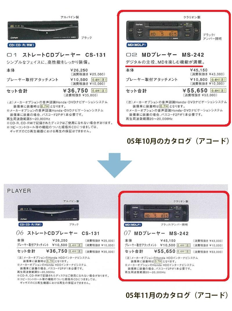 2005年10月と11月のアコードのカタログのMDプレーヤーの部分