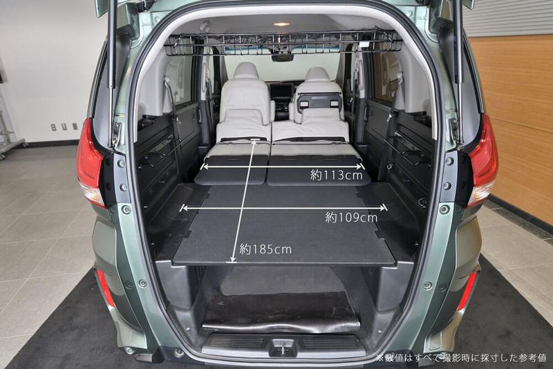フリードプラスの2列目シートを倒しフラットにした車内荷室のサイズ(高さ、横幅、長さ)を示した写真