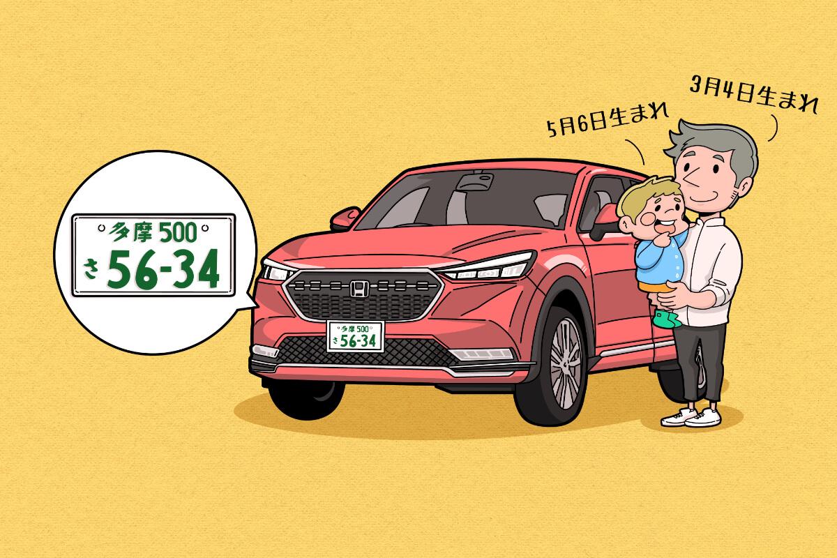 車のナンバープレートの番号を希望ナンバー制を使って誕生日や記念日の組み合わせで選んだ人のイラスト