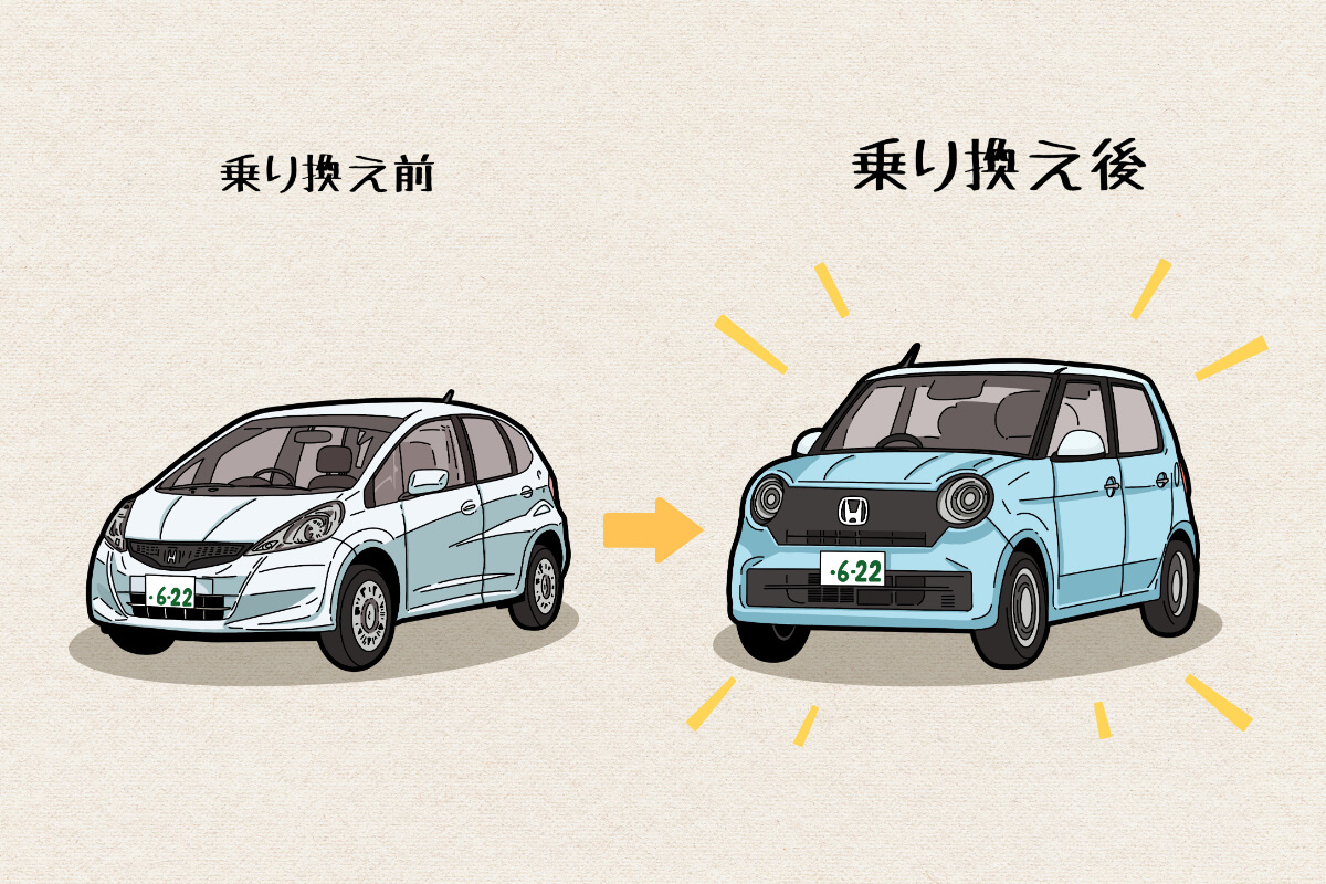車のナンバープレートの番号を希望ナンバー制を使って、以前からの番号を引き継いで選んだ人のイラスト