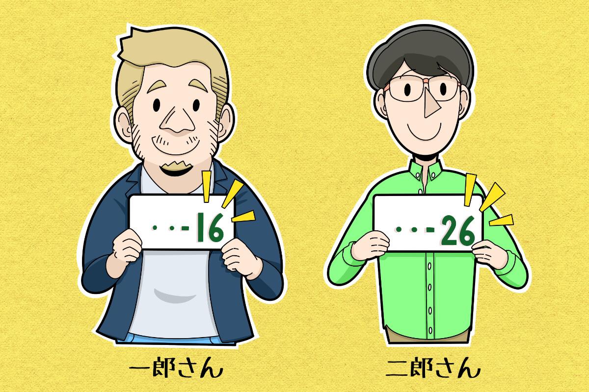 自分の名前を数字にして、車のナンバープレートの番号を希望ナンバー制を使って選んだ人のイラスト