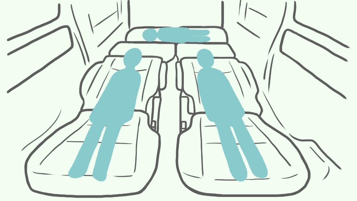 リクライニングしたシートをつないで車中泊する場合のイメージイラスト